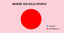 ISIS fact Islamic State
